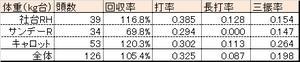 Taiju_ov510