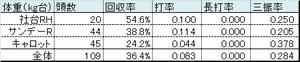 Taiju_un420