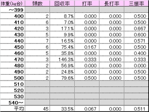 Neo_taijubetsu_hinba