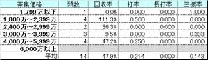 G1_kakakubetsu_boba