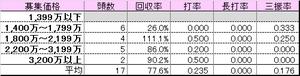 G1_kakakubetsu_hinba