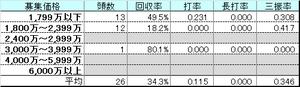 Green_kakakubetsu_boba
