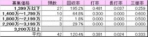 Green_kakakubetsu_hinba
