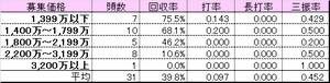 Neo_kakakubetsu_hinba