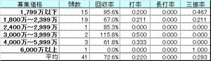 Silk_kakakubetsu_boba_2