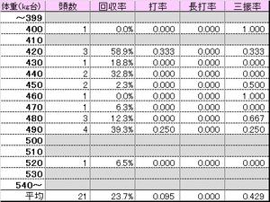 Gold_taijubetsu_hinba