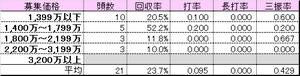 Gold_kakakubetsu_hinba