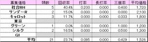 Gold_kurabubetsu_hinba