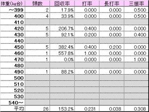 Stay_taijubetsu_hinba