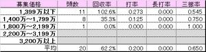 Cafe_kakakubetsu_hinba