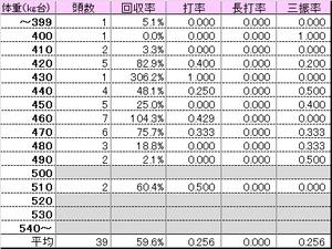 Daiwa_taijubetsu_hinba