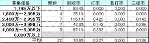 Daiwa_kakakubetsu_boba
