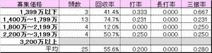 Daiwa_kakakubetsu_hinba