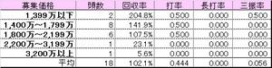 Hearts_kakakubetsu_hinba