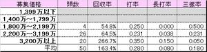 Deep_kakakubetsu_hinba