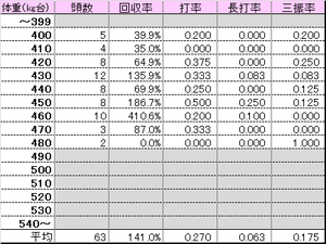Deep_taijubetsu_hinba