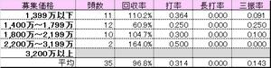 Spe_kakakubetsu_hinba
